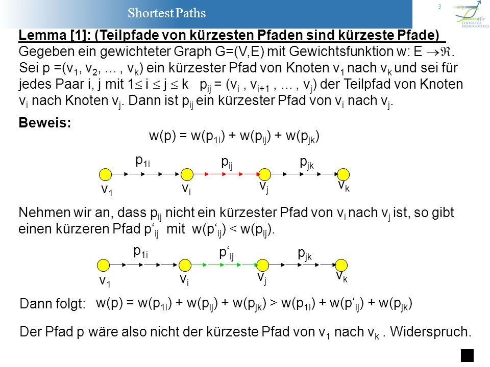Lemma [1]: (Teilpfade von kürzesten Pfaden sind kürzeste Pfade)